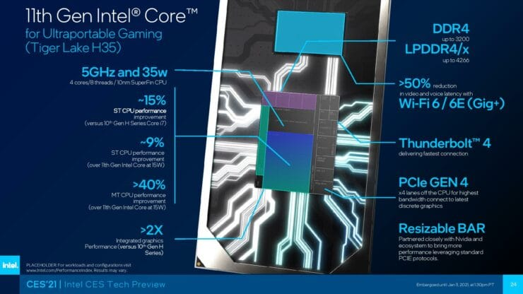 Tiger Lake-H ซีพียูโน้ตบุ๊กที่เร็วที่สุดของตระกูล Single Thread จากค่าย Intel