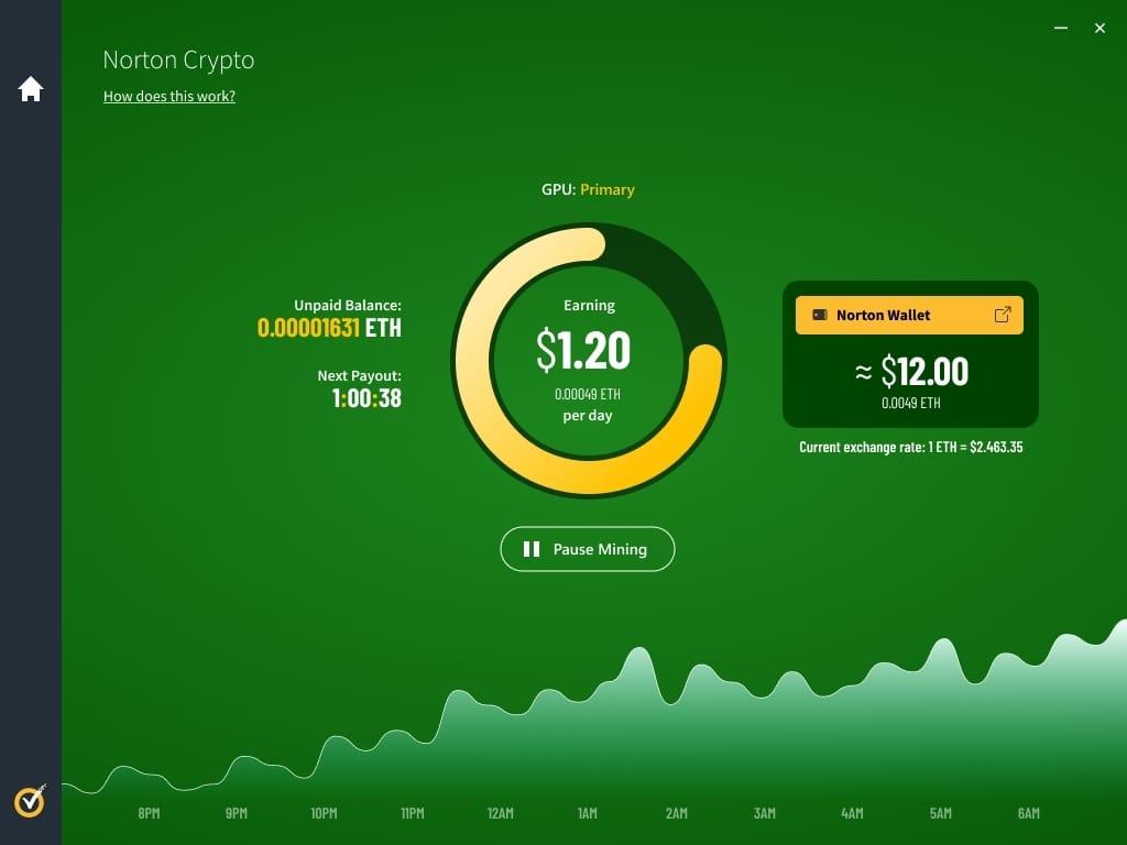 NortonCrypto ตัวช่วยให้เราขุดเหรียญอีเทอเรียมได้อย่างปลอดภัย