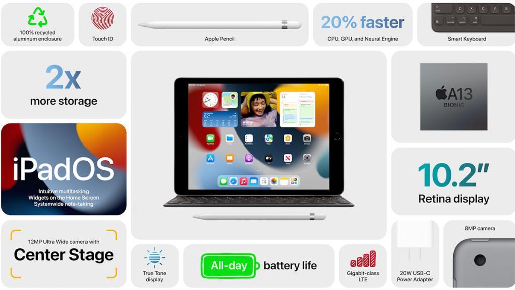 เปิดตัวแล้ว iPad mini 6 รุ่นจิ๋ว ดีไซน์รูปร่างใหม่ทั้งหมด ชิป 13